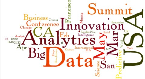 Feb-May 2014 Meetings in Analytics, Big Data, Data Mining, and Data Science - Word Cloud