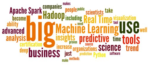 Top Trends in Analytics and Big Data 2014, word cloud