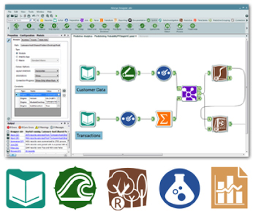 Alteryx product view