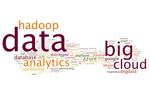 Big Data SlideShare tags