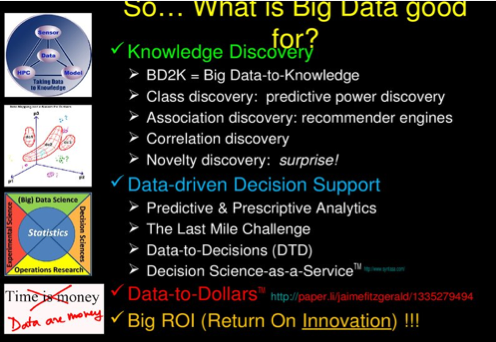 What is big data good for